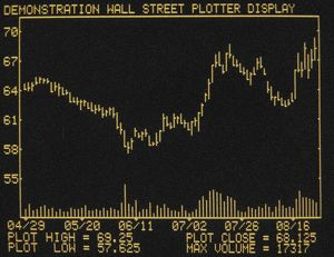 Sample line graph depicting changes in stock prices, displayed on an Apple II computer