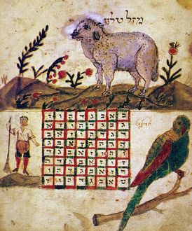 ZODIAC SIGN: ARIES, 1716. Drawing from a Hebrew book about the Jewish calendar, 'Sefer Evronet