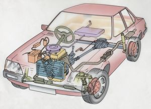 Artwork cross-section diagram of a car showing the engine, radiator, battery, carburettor
