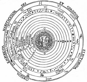 Geocentric (earth-centred)
