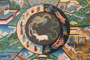 Wheel of life or wheel of Samsara: rooster, snake and pig