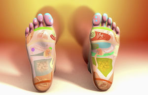 Reflexology foot map