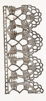 CROCHET EDGING, NEEDLEWORK, 19th CENTURY EMBROIDERY