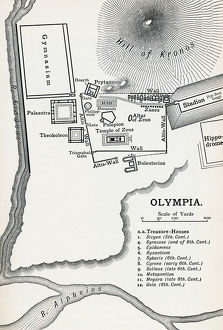 Plan Of Olympia, Elis, Greece. Site Of The Olympic Games In Classical Times